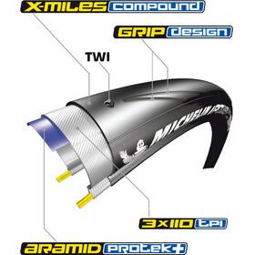 """Michelin Power Endurance - Pneu vélo - 28"""" noir"""